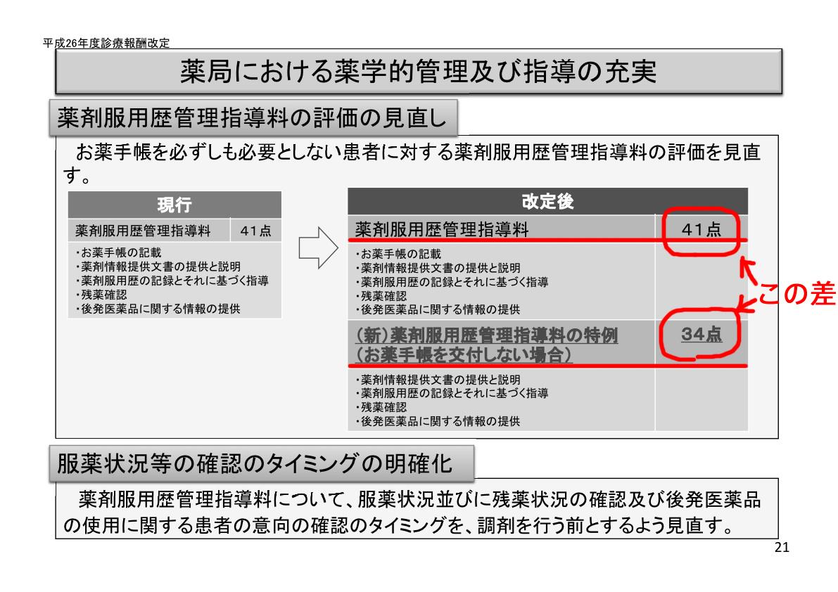 26-kaitei-shudansidou-yaku_1